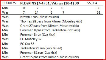 Redskins vs Vikings 11.30.75